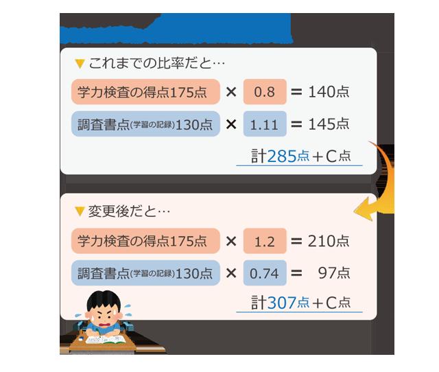 terakoya_taro_example(72dpi_w640pic)