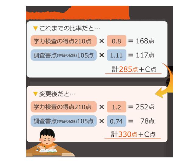 terakoya_jiro_example(72dpi_w640pic)